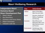 maori wellbeing research
