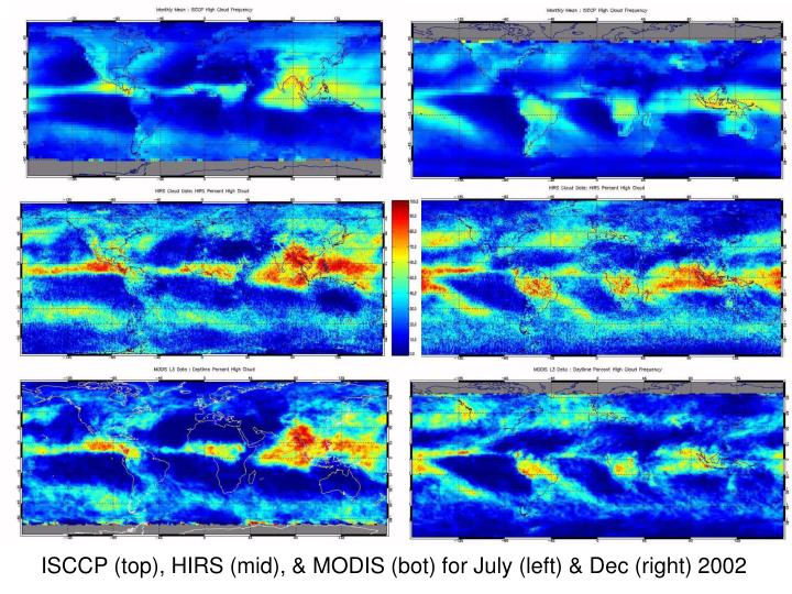ISCCP (top), HIRS (mid), & MODIS (bot) for July (left) & Dec (right) 2002