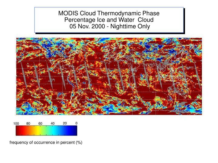 MODIS Cloud Thermodynamic Phase