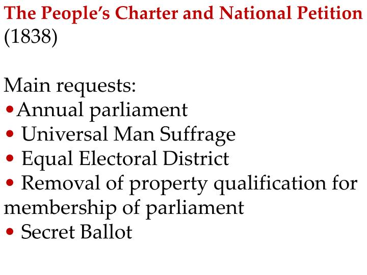 The People's Charter and National Petition