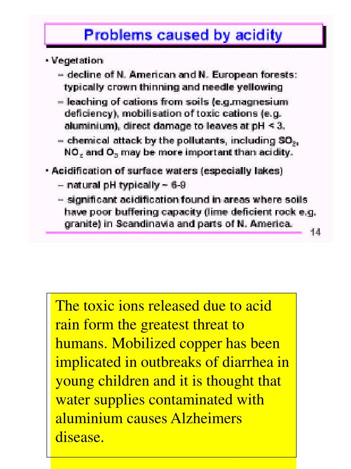 The toxic ions released due to acid rain form the greatest threat to humans. Mobilized copper has been implicated in outbreaks of diarrhea in young children and it is thought that water supplies contaminated with aluminium causes Alzheimers disease.