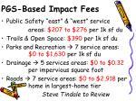 pgs based impact fees