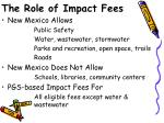 the role of impact fees