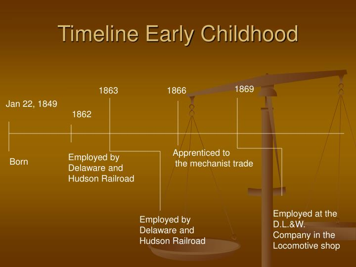 Timeline early childhood