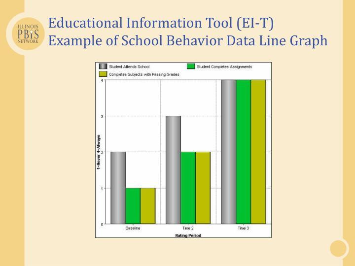 Educational Information Tool (EI-T)