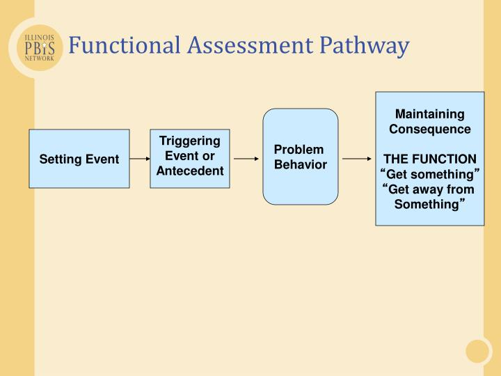 Functional Assessment Pathway