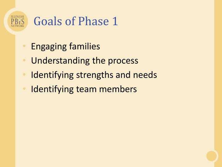 Goals of Phase 1