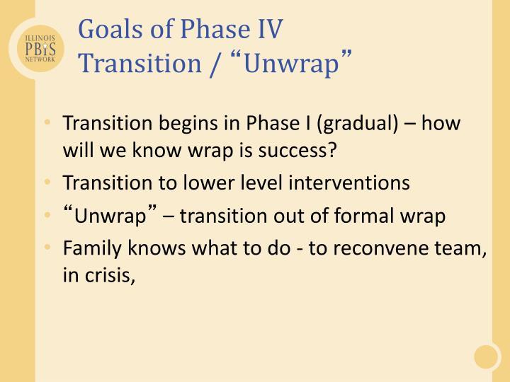 Goals of Phase IV