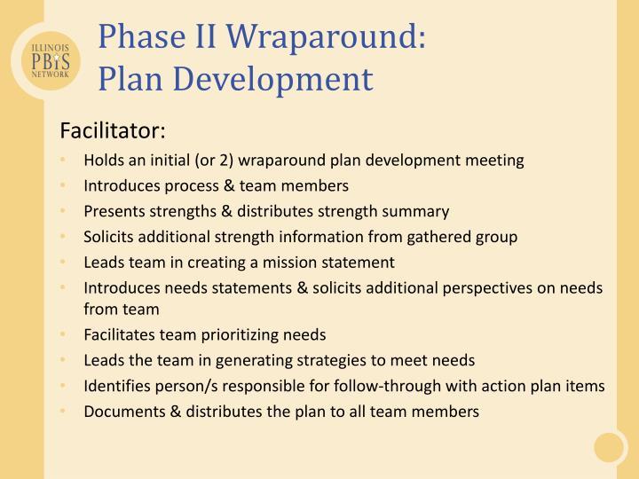 Phase II Wraparound: