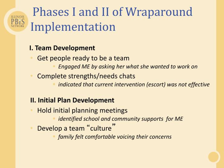 Phases I and II of Wraparound Implementation