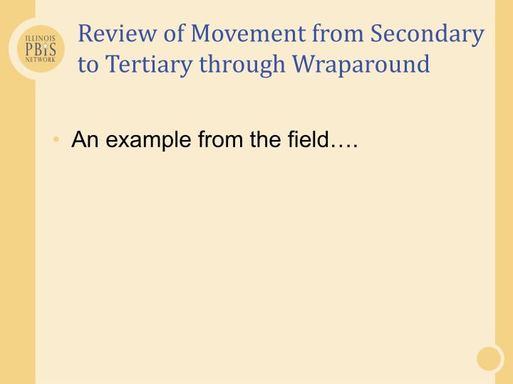 Review of Movement from Secondary to Tertiary through Wraparound