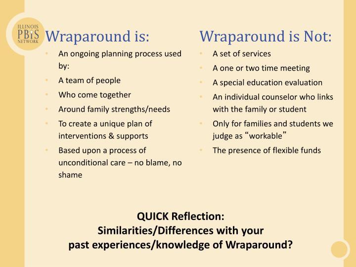 Wraparound is: