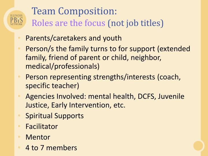 Team Composition: