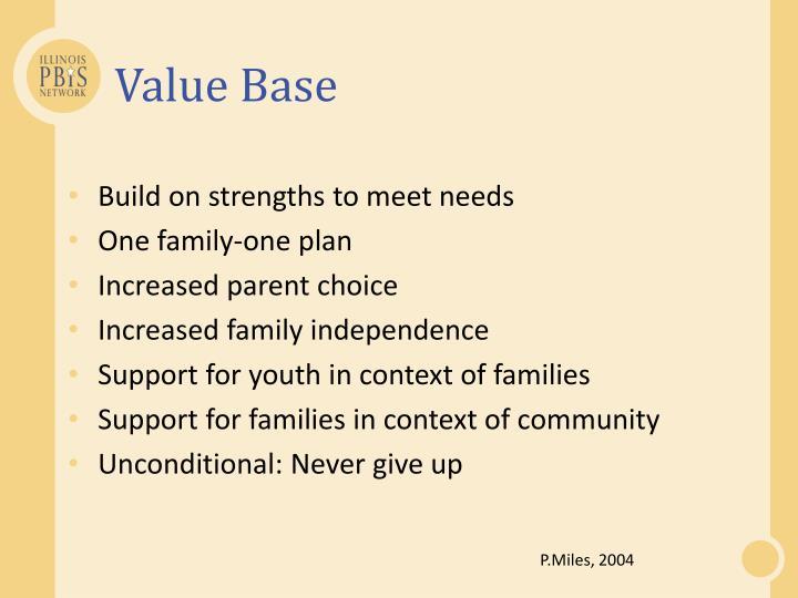 Value Base