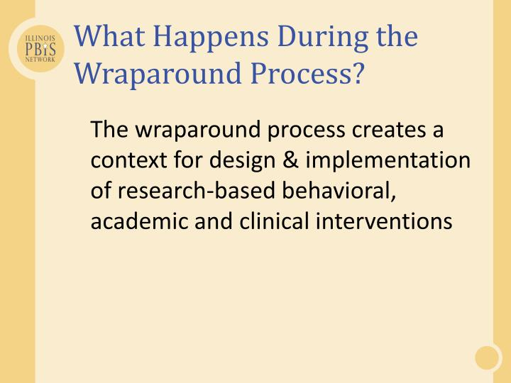 What Happens During the Wraparound Process?