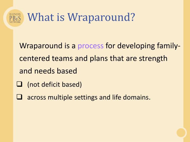What is Wraparound?