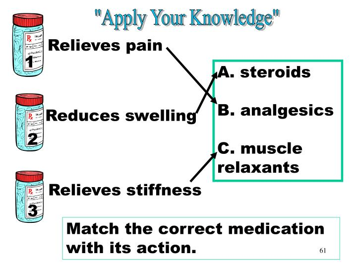 Apply Your Knowledge Part 4