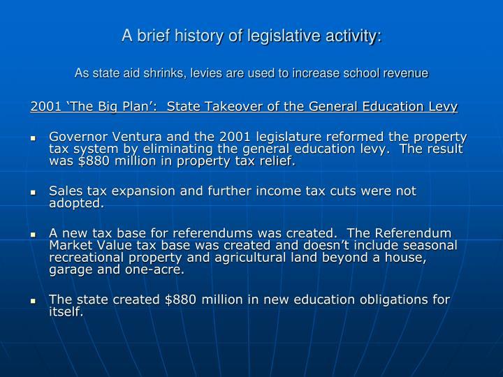 A brief history of legislative activity: