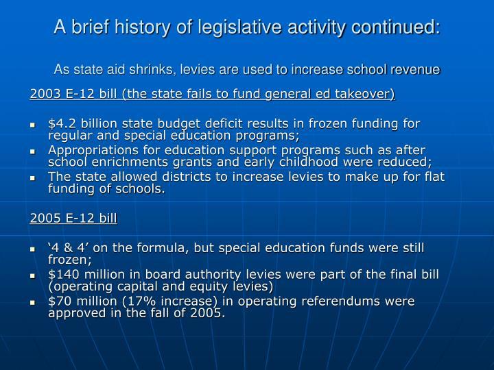 A brief history of legislative activity continued: