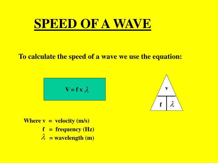 SPEED OF A WAVE
