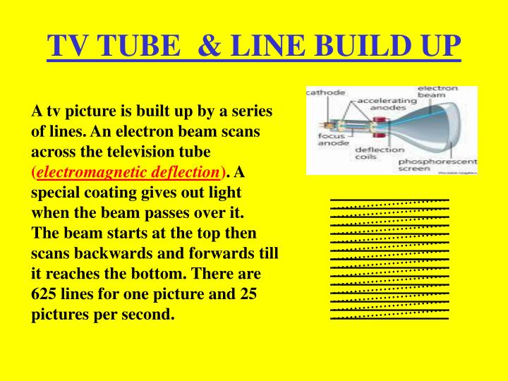 TV TUBE  & LINE BUILD UP