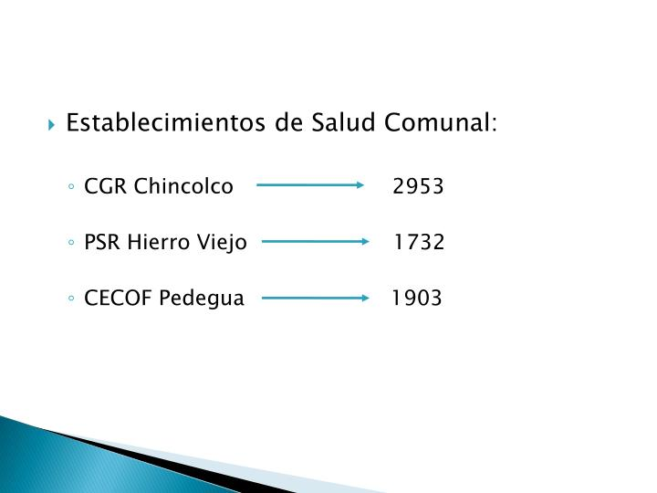 Establecimientos de Salud Comunal: