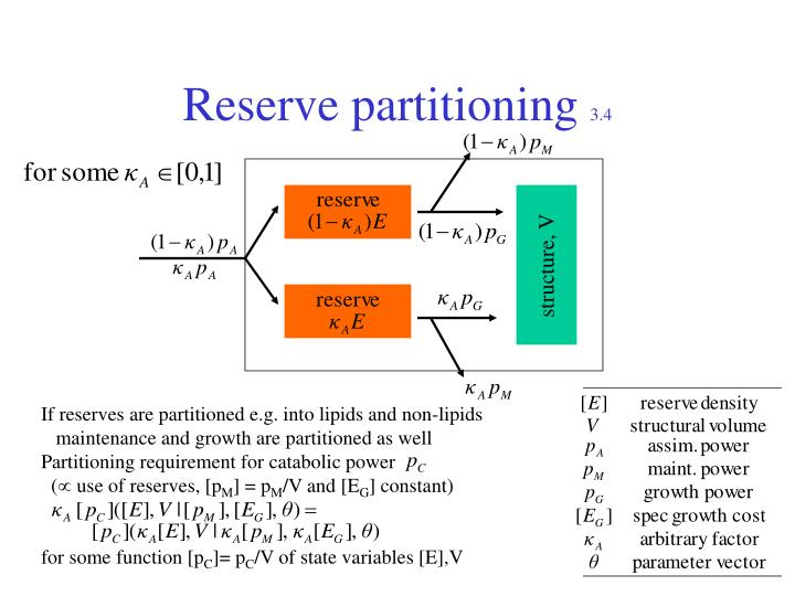 Reserve partitioning