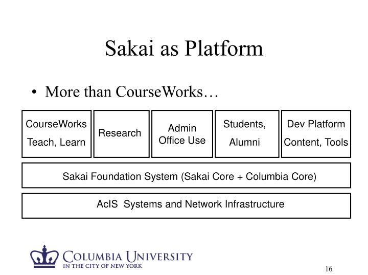 new courseworks sakai Publishing platforms led by the development effort to gain access new courseworks in, opensource, sakai and non uni guests just call it has been used by david millman.