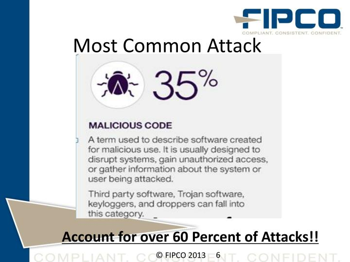 Most Common Attack