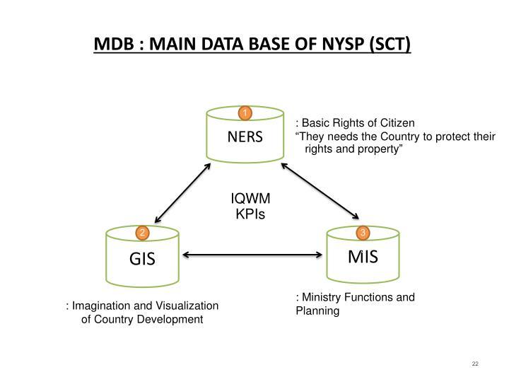 MDB : MAIN DATA BASE OF NYSP (SCT)