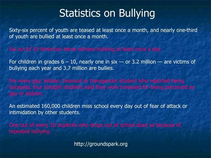 Statistics on Bullying