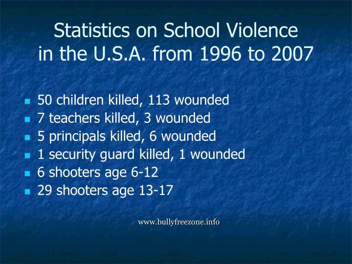 Statistics on School Violence