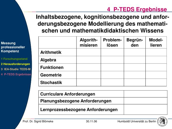 4  P-TEDS Ergebnisse