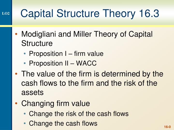 capital structure theory 16 3 n.