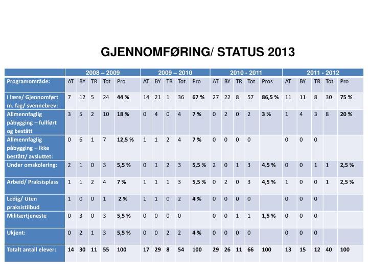 GJENNOMFØRING/ STATUS 2013