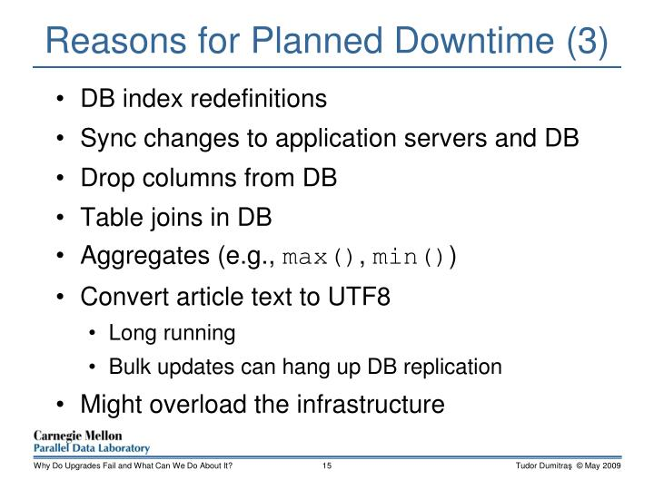 Reasons for Planned Downtime (3)