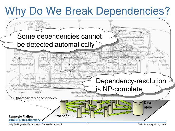 Why Do We Break Dependencies?
