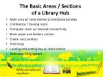 the basic areas sections of a library hub