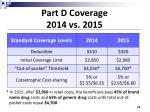 part d coverage 2014 vs 2015