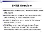 shine overview