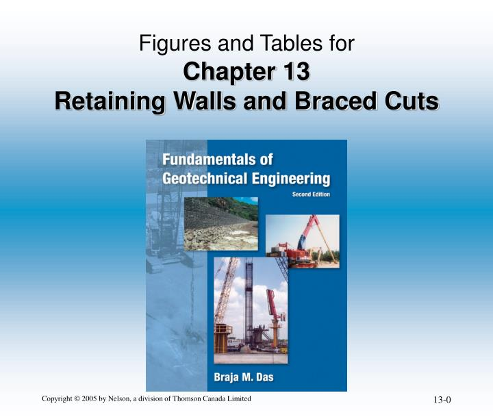 figures and tables for chapter 13 retaining walls and braced cuts n.