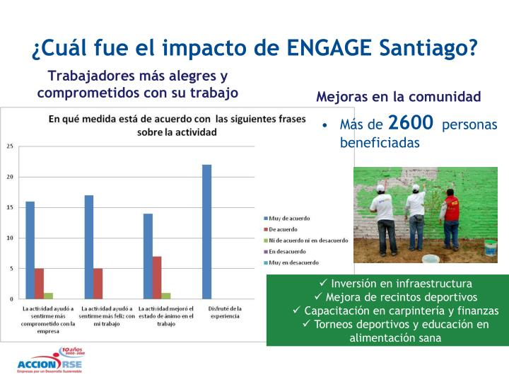 ¿Cuál fue el impacto de ENGAGE Santiago?