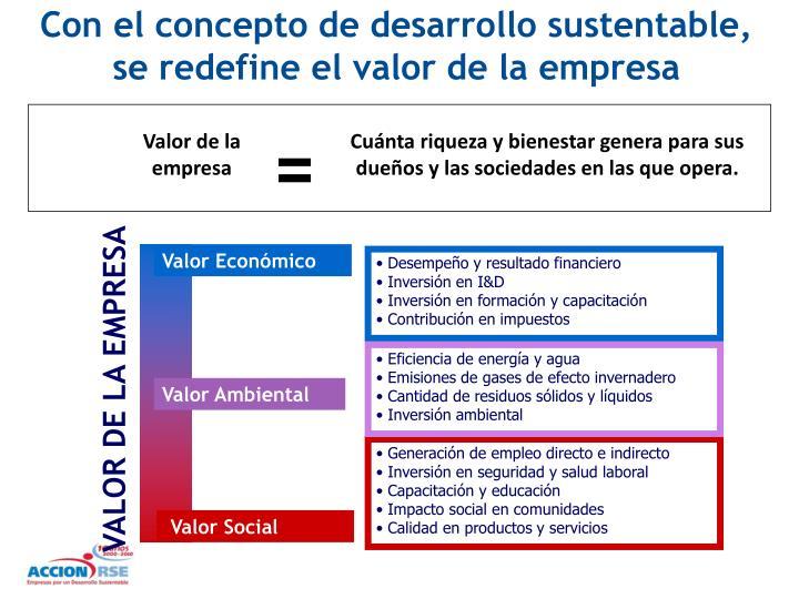 Con el concepto de desarrollo sustentable, se redefine el valor de la empresa