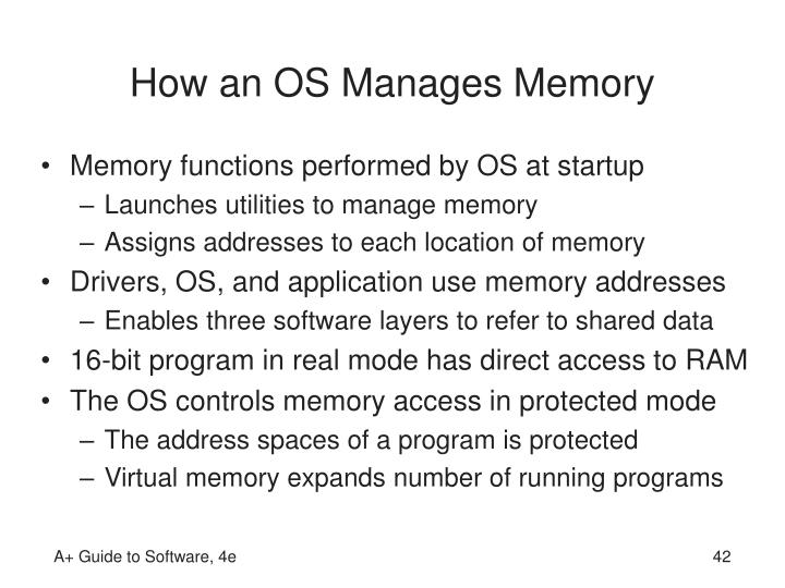 How an OS Manages Memory