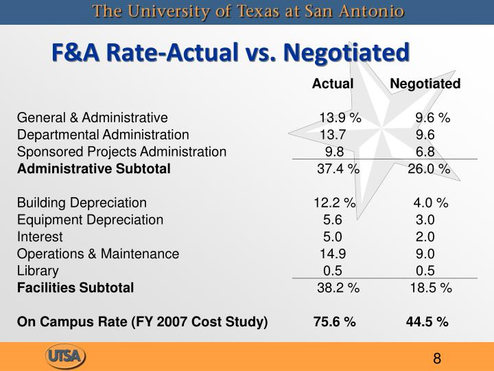 F&A Rate-Actual vs. Negotiated