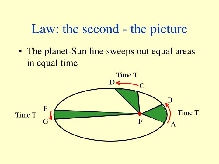 Law: the second - the picture