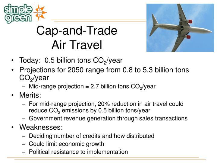Cap and trade air travel