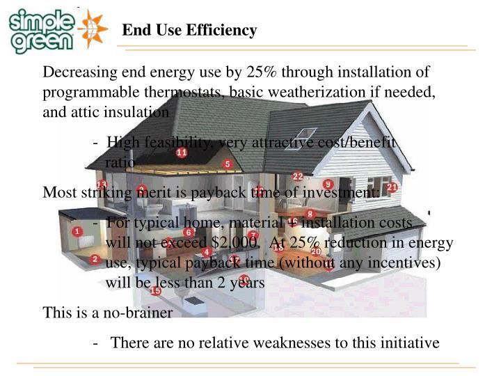End Use Efficiency
