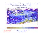 percentage change in hourly precipitation intensity between 21c and 20c djf 99 9 percentile