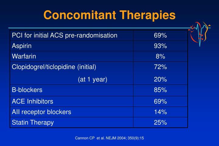Concomitant Therapies